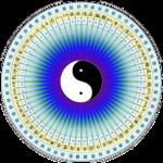 Oráculo I-Ching