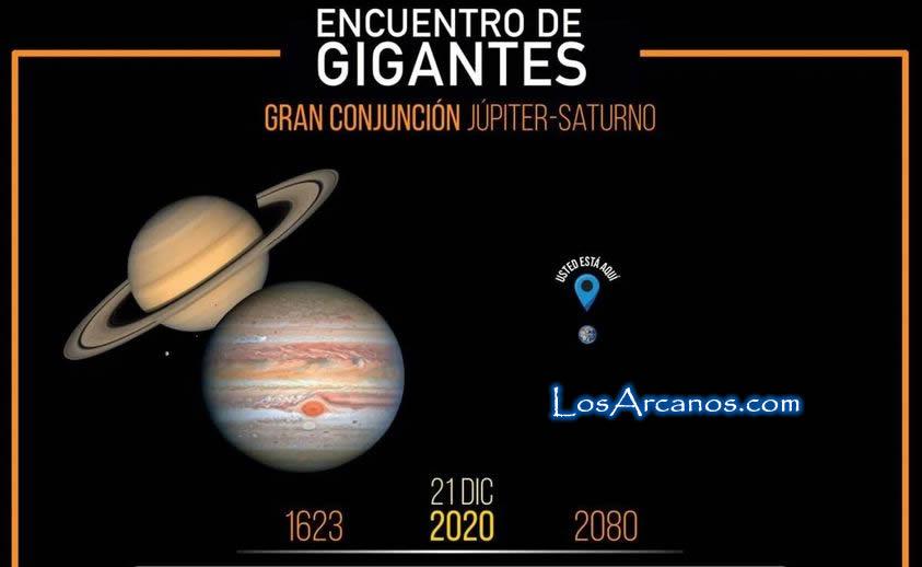 Estrella de Navidad Conjunción de Júpiter y Saturno