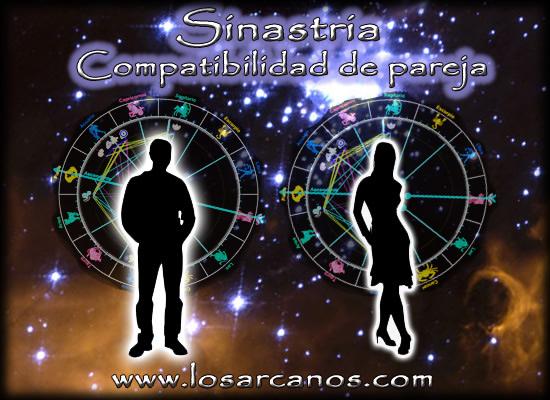 Sinastría compatibilidad  de la Carta Astral